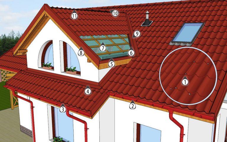 acoperiș cu un design modern
